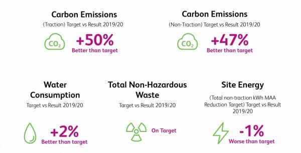 Carbon Emissions Web 01